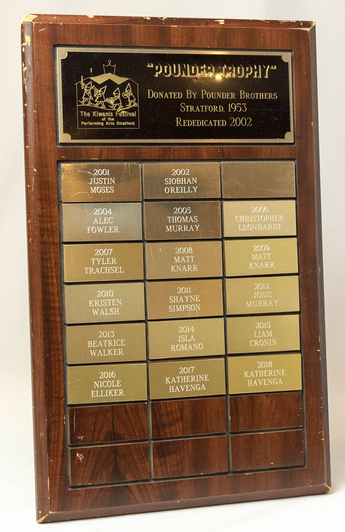 Pounder Plaque <br />(replaced Trophy)